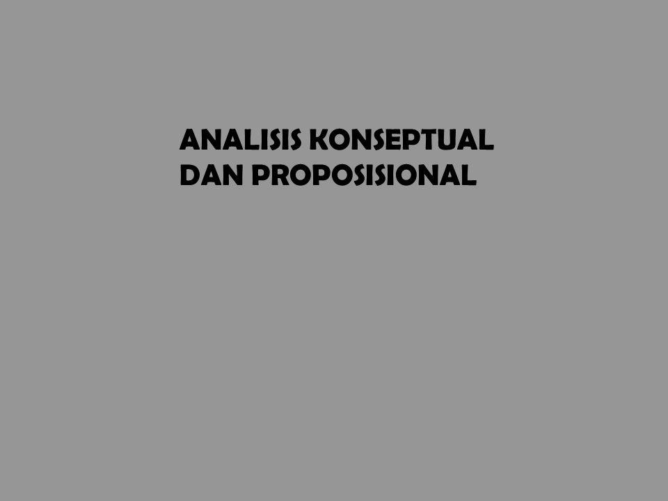 Bagaimana konsep disusun sangat penting dalam konstruksi postulat Maksud dan arti penelitian kita ditentukan oleh definisi-definisi konsep Tapi pada akhirnya