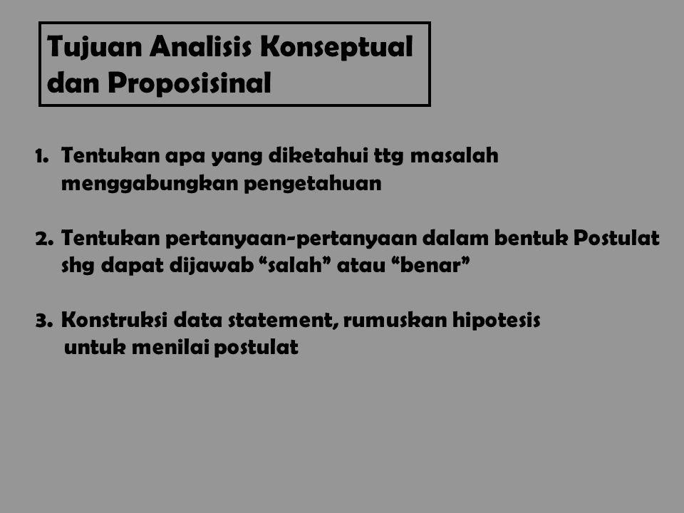 Tujuan Analisis Konseptual dan Proposisinal 1.Tentukan apa yang diketahui ttg masalah menggabungkan pengetahuan 2.Tentukan pertanyaan-pertanyaan dalam