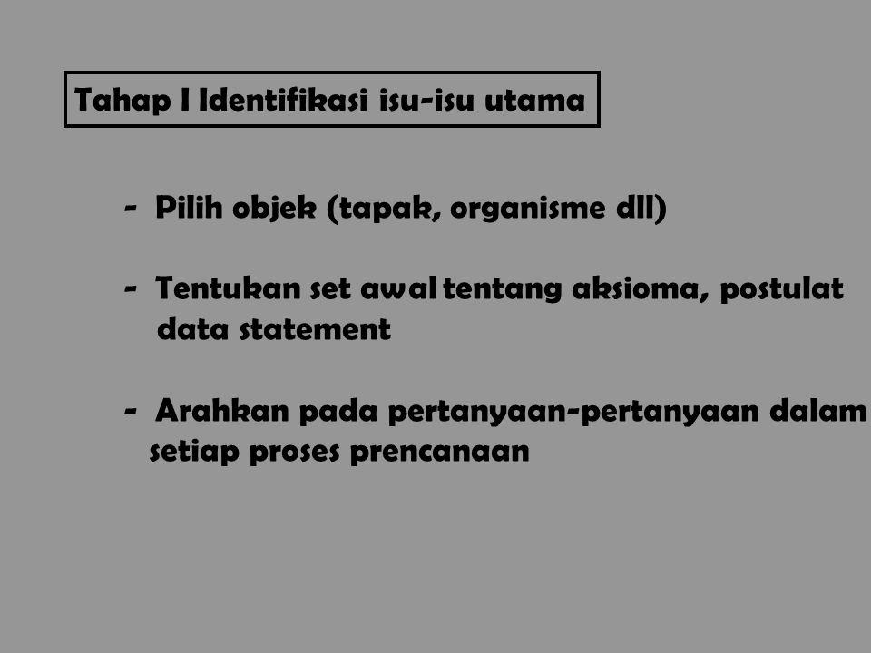 Tahap I Identifikasi isu-isu utama - Pilih objek (tapak, organisme dll) - Tentukan set awal tentang aksioma, postulat data statement - Arahkan pada pe