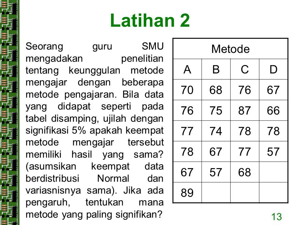 13 Latihan 2 Seorang guru SMU mengadakan penelitian tentang keunggulan metode mengajar dengan beberapa metode pengajaran. Bila data yang didapat seper