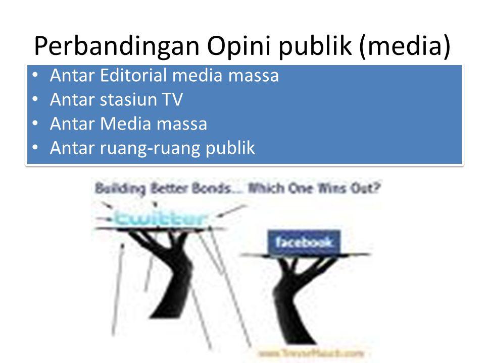 Perbandingan Opini publik (media) Antar Editorial media massa Antar stasiun TV Antar Media massa Antar ruang-ruang publik Antar Editorial media massa Antar stasiun TV Antar Media massa Antar ruang-ruang publik