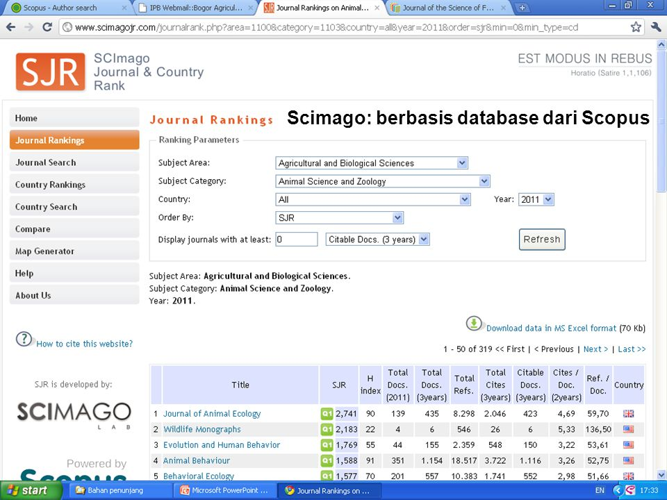 Department of Nutrition and Feed Technology Scimago: berbasis database dari Scopus