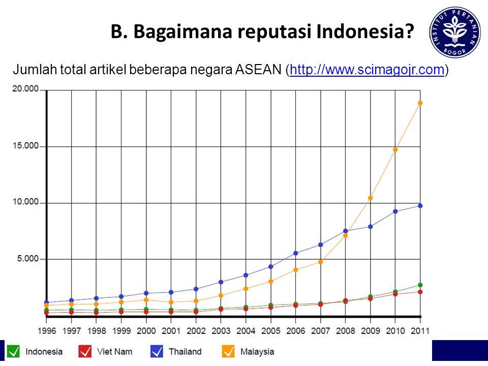 Jumlah total artikel beberapa negara ASEAN (http://www.scimagojr.com)http://www.scimagojr.com B. Bagaimana reputasi Indonesia?