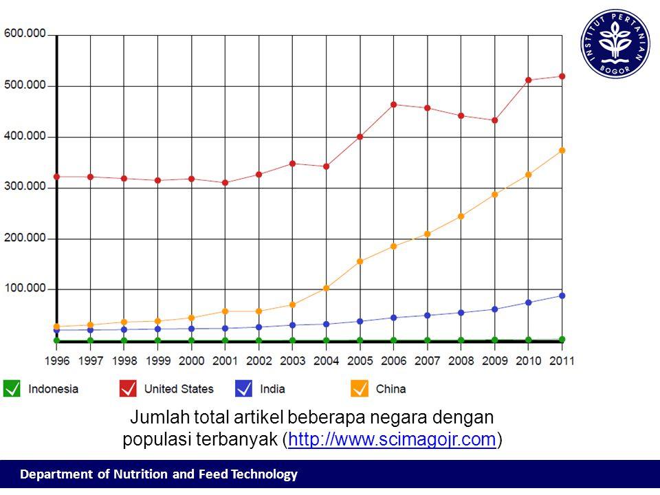Department of Nutrition and Feed Technology Komparasi publikasi universitas2 di ASEAN hingga Sept 2013