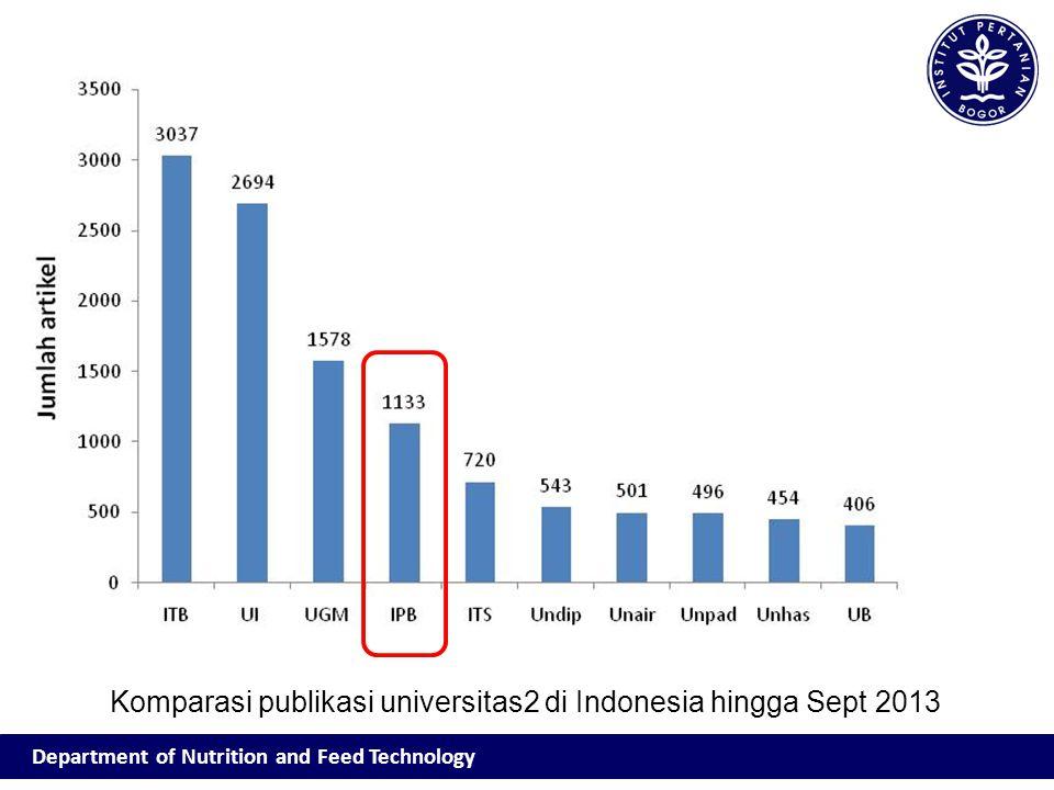 Department of Nutrition and Feed Technology Komparasi publikasi universitas2 di Indonesia hingga Sept 2013
