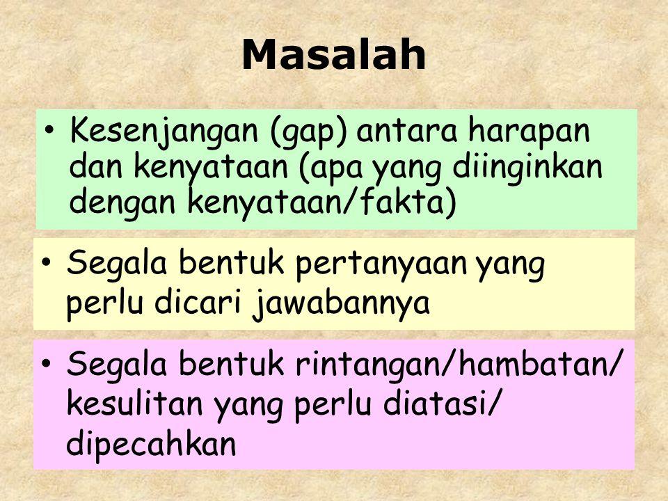 MASALAH .