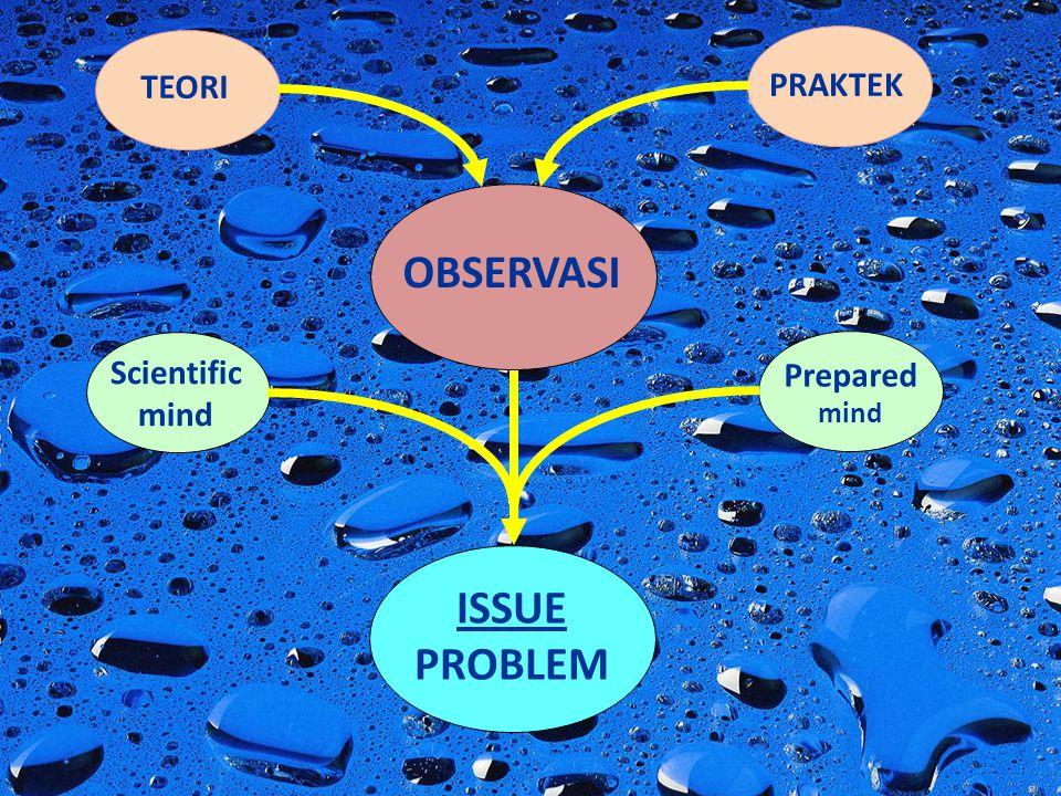 OBSERVASI ISSUE PROBLEM TEORI PRAKTEK Scientific mind Prepared mind