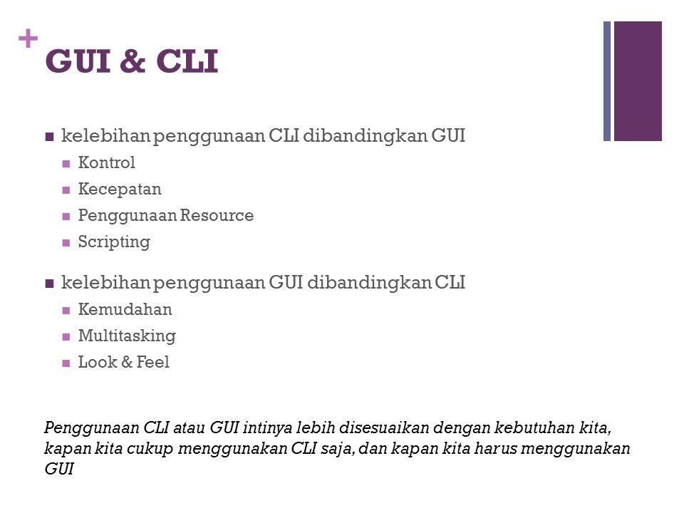 + GUI & CLI kelebihan penggunaan CLI dibandingkan GUI Kontrol Kecepatan Penggunaan Resource Scripting kelebihan penggunaan GUI dibandingkan CLI Kemuda
