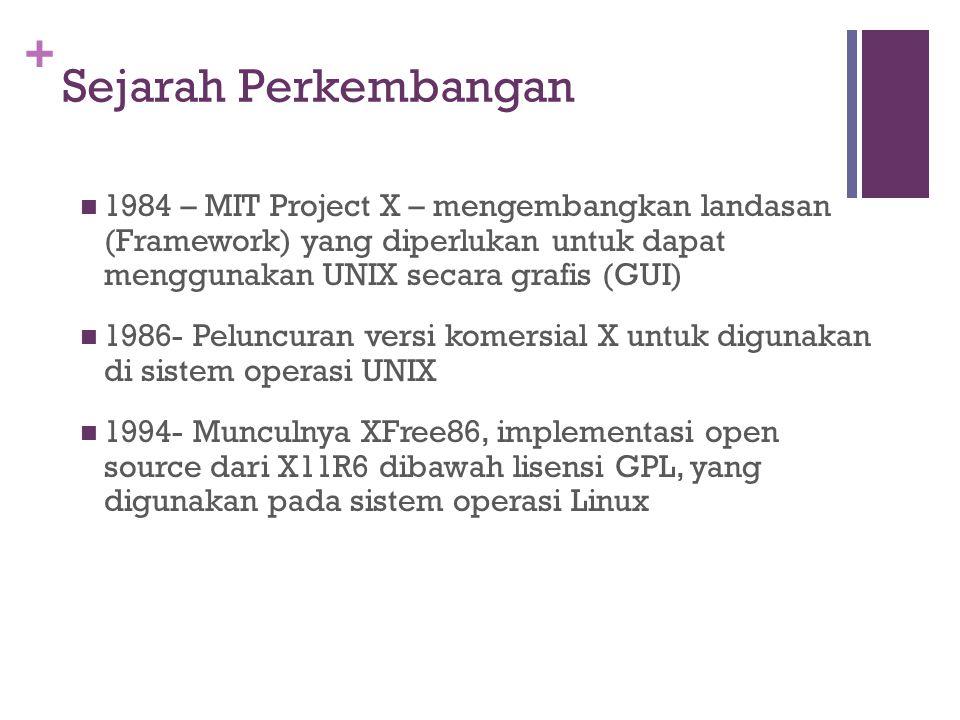 + Sejarah Perkembangan 1984 – MIT Project X – mengembangkan landasan (Framework) yang diperlukan untuk dapat menggunakan UNIX secara grafis (GUI) 1986