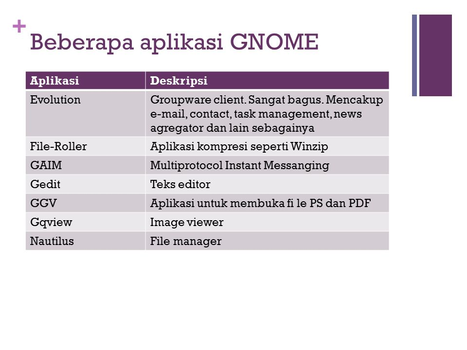 + Beberapa aplikasi GNOME AplikasiDeskripsi EvolutionGroupware client. Sangat bagus. Mencakup e-mail, contact, task management, news agregator dan lai