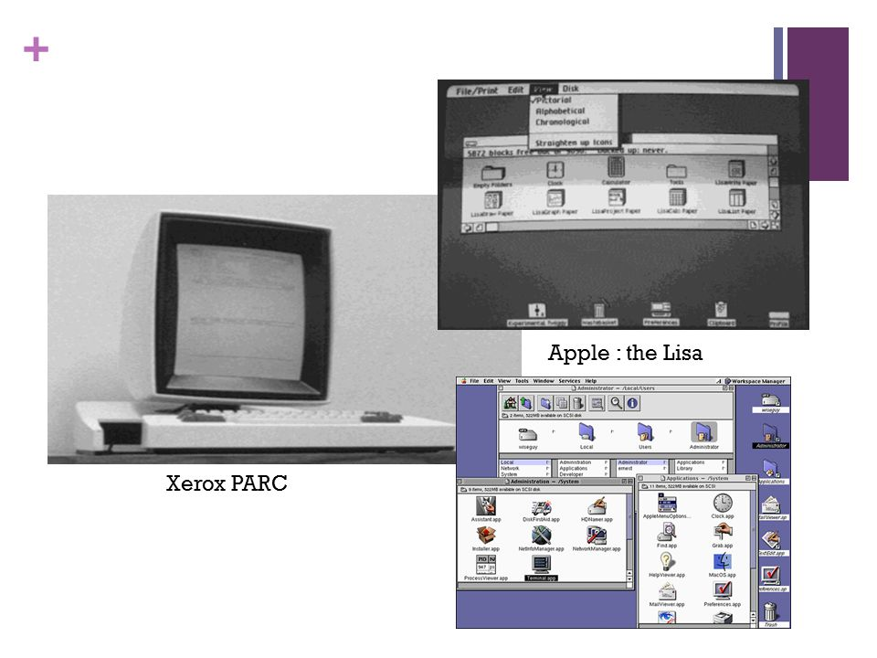 + Xerox PARC Apple : the Lisa