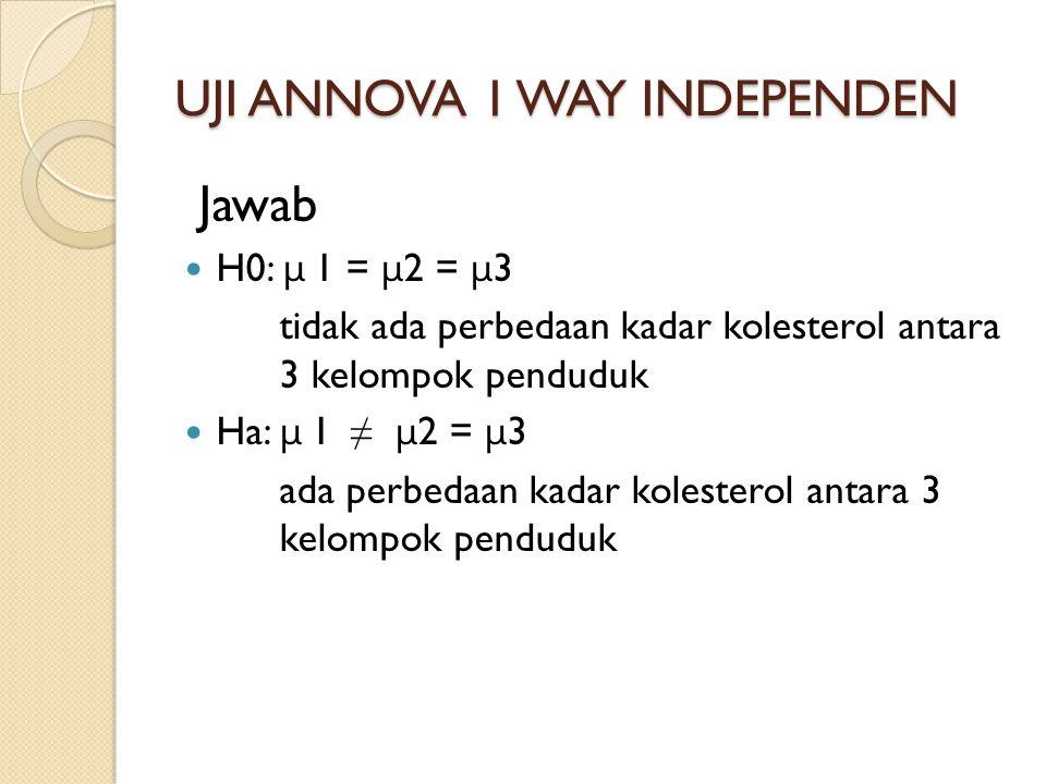 UJI ANNOVA 1 WAY INDEPENDEN Jawab H0: μ 1 = μ 2 = μ 3 tidak ada perbedaan kadar kolesterol antara 3 kelompok penduduk Ha: μ 1 ≠ μ 2 = μ 3 ada perbedaa