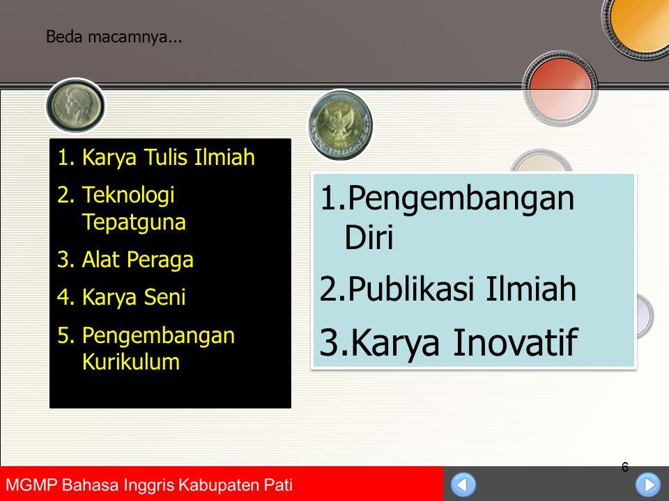 Universitas Negeri Jakarta 6 1.Karya Tulis Ilmiah 2.Teknologi Tepatguna 3.Alat Peraga 4.Karya Seni 5.Pengembangan KurikulumB 1.Pengembangan Diri 2.Pub