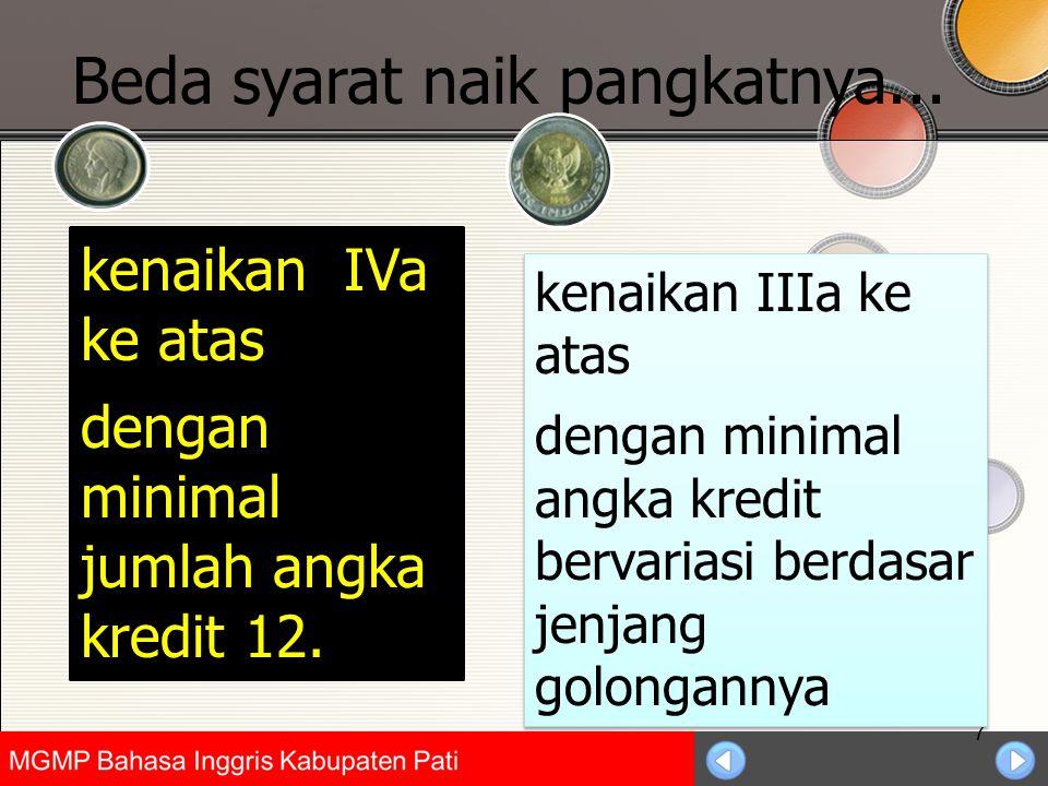 Universitas Negeri Jakarta 7 kenaikan IVa ke atas dengan minimal jumlah angka kredit 12. kenaikan IIIa ke atas dengan minimal angka kredit bervariasi