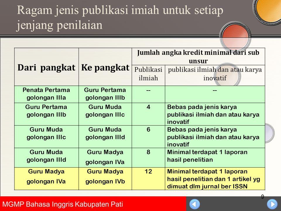 Universitas Negeri Jakarta Ragam jenis publikasi imiah untuk setiap jenjang penilaian 9 Dari pangkatKe pangkat Jumlah angka kredit minimal dari sub un