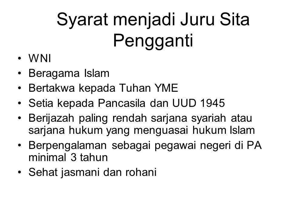 Syarat menjadi Juru Sita Pengganti WNI Beragama Islam Bertakwa kepada Tuhan YME Setia kepada Pancasila dan UUD 1945 Berijazah paling rendah sarjana sy