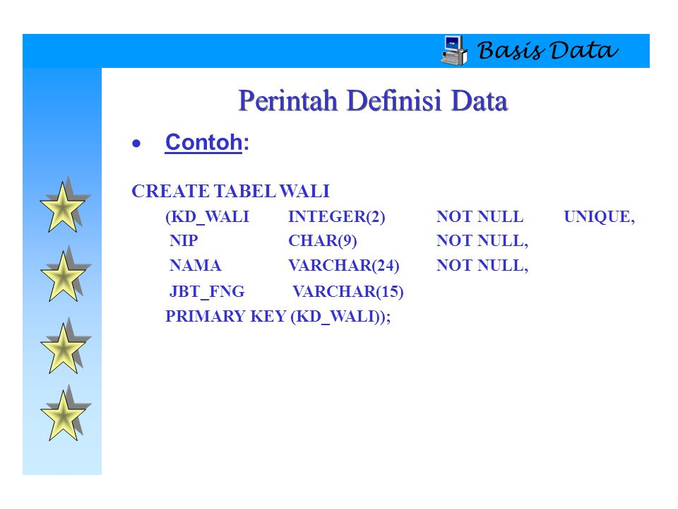 Basis Data  Contoh: CREATE TABEL WALI  (KD_WALIINTEGER(2)NOT NULLUNIQUE,  NIPCHAR(9)NOT NULL,  NAMAVARCHAR(24)NOT NULL,  JBT_FNG VARCHAR(15)  PRIMARY KEY (KD_WALI)); Perintah Definisi Data