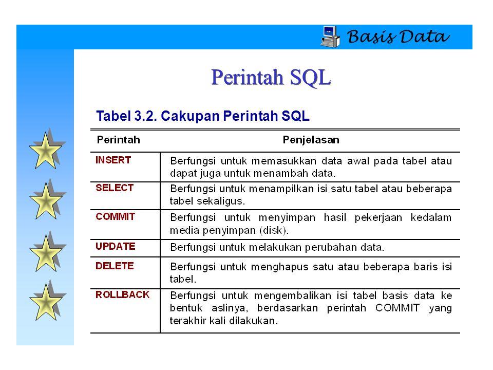 Basis Data Perintah SQL Tabel 3.2. Cakupan Perintah SQL