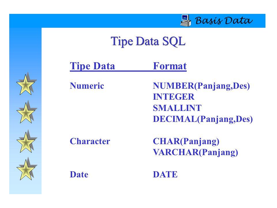 Basis Data Tipe Data SQL NumericNUMBER(Panjang,Des) INTEGER SMALLINT DECIMAL(Panjang,Des) CharacterCHAR(Panjang) VARCHAR(Panjang) DateDATE Tipe DataFo