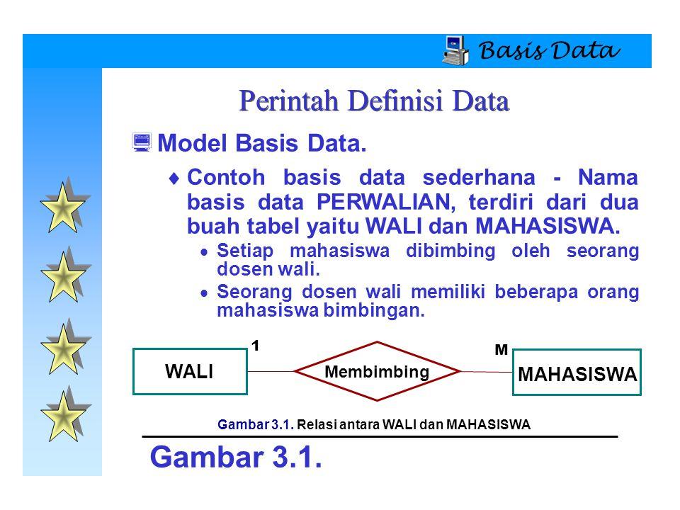 Basis Data  Model Basis Data.  Contoh basis data sederhana - Nama basis data PERWALIAN, terdiri dari dua buah tabel yaitu WALI dan MAHASISWA.  Seti