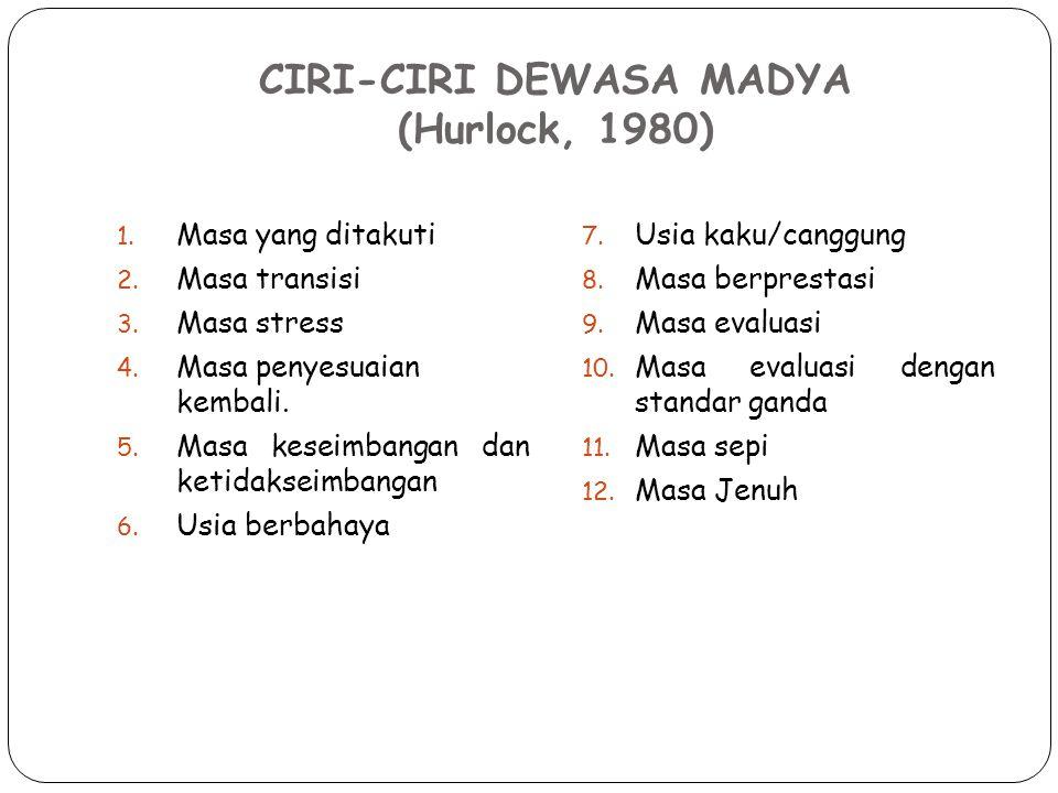 CIRI-CIRI DEWASA MADYA (Hurlock, 1980) 1.Masa yang ditakuti 2.