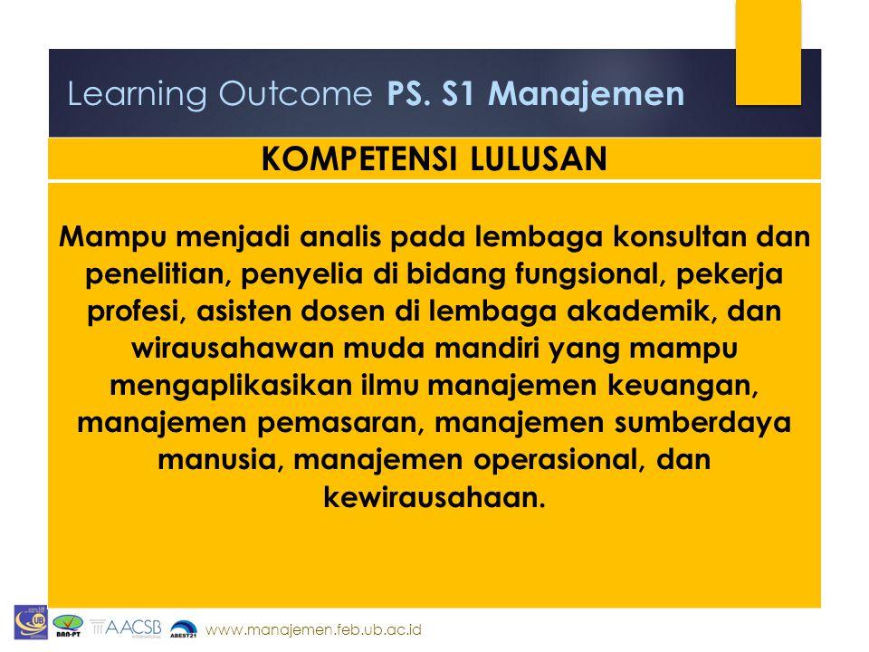 www.manajemen.feb.ub.ac.id Learning Outcome PS.