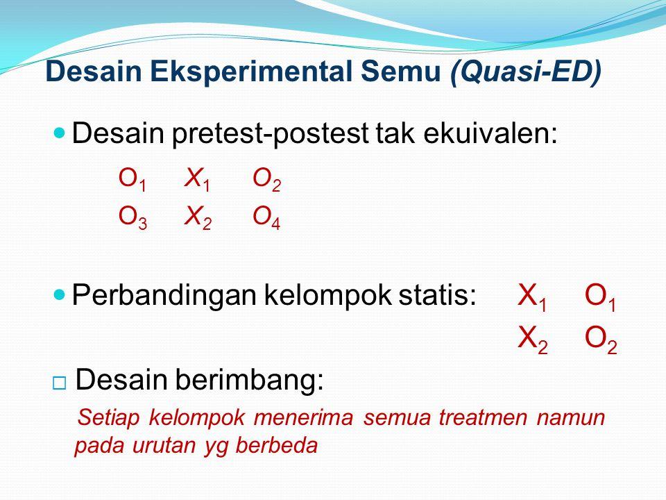 Desain Eksperimental Semu (Quasi-ED) Desain pretest-postest tak ekuivalen: O 1 X 1 O 2 O 3 X 2 O 4 Perbandingan kelompok statis: X 1 O 1 X 2 O 2  Des