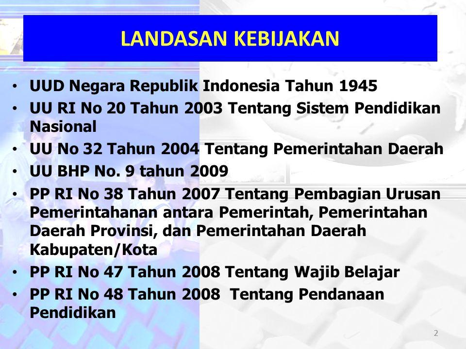 2 LANDASAN KEBIJAKAN UUD Negara Republik Indonesia Tahun 1945 UU RI No 20 Tahun 2003 Tentang Sistem Pendidikan Nasional UU No 32 Tahun 2004 Tentang Pe