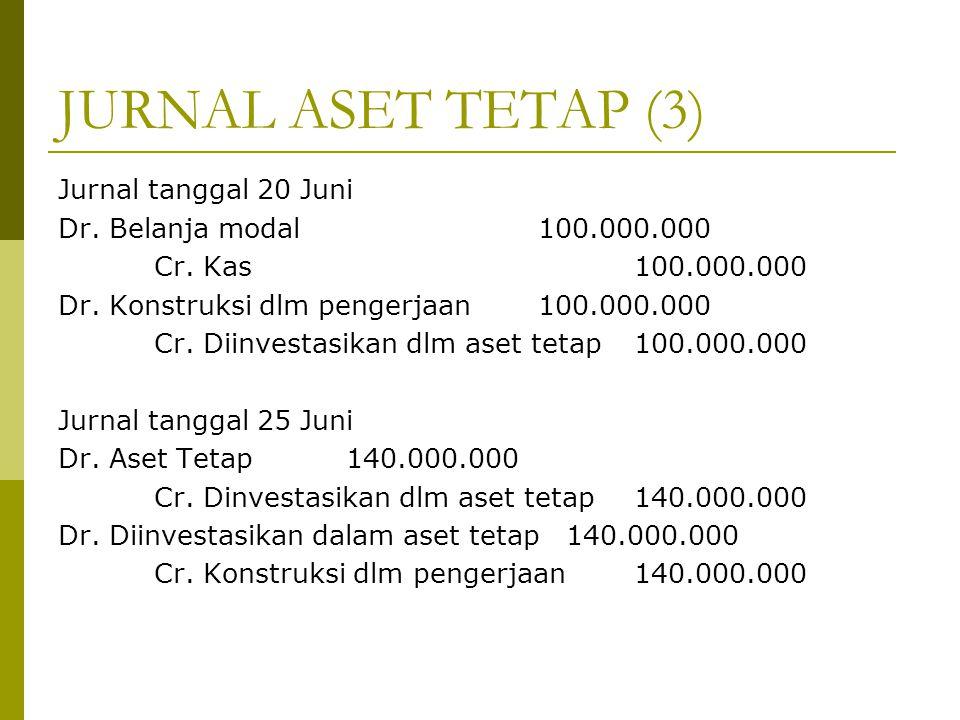 JURNAL ASET TETAP (3) Jurnal tanggal 20 Juni Dr. Belanja modal100.000.000 Cr. Kas100.000.000 Dr. Konstruksi dlm pengerjaan100.000.000 Cr. Diinvestasik