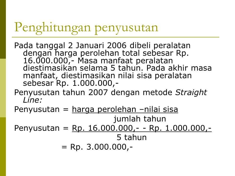 Penghitungan penyusutan Pada tanggal 2 Januari 2006 dibeli peralatan dengan harga perolehan total sebesar Rp. 16.000.000,- Masa manfaat peralatan dies