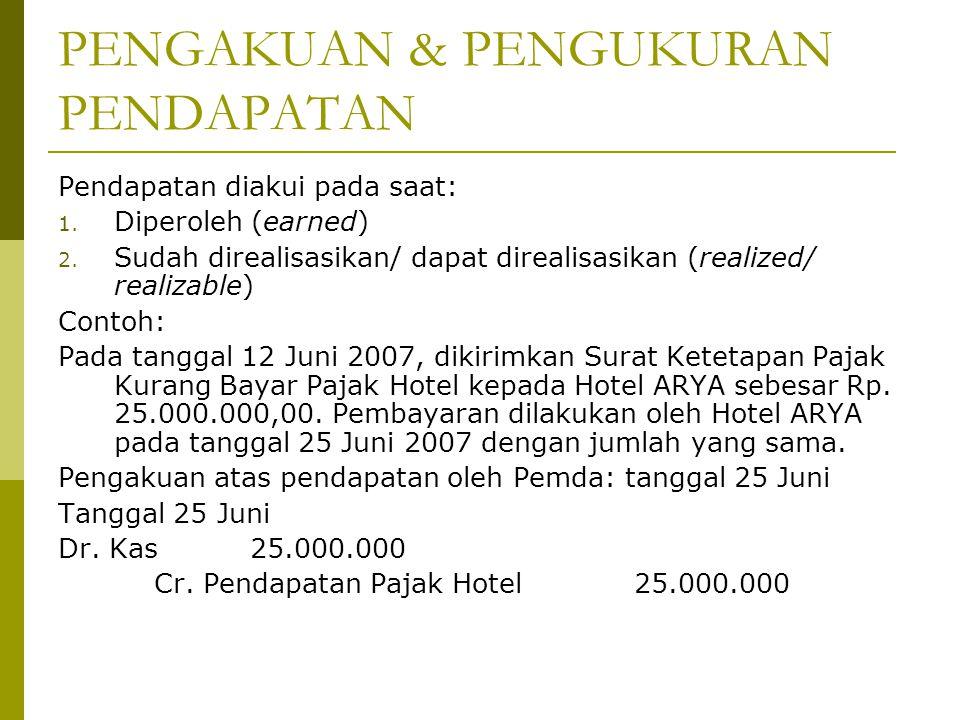PENGAKUAN & PENGUKURAN PENDAPATAN Pendapatan diakui pada saat: 1. Diperoleh (earned) 2. Sudah direalisasikan/ dapat direalisasikan (realized/ realizab
