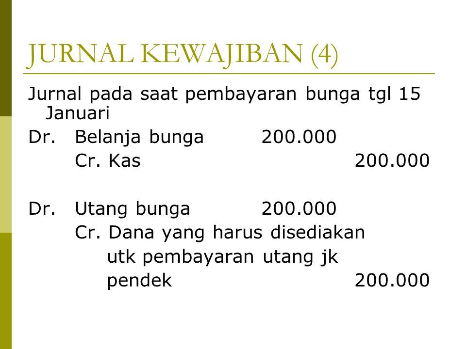 JURNAL KEWAJIBAN (4) Jurnal pada saat pembayaran bunga tgl 15 Januari Dr.Belanja bunga200.000 Cr. Kas200.000 Dr.Utang bunga200.000 Cr. Dana yang harus