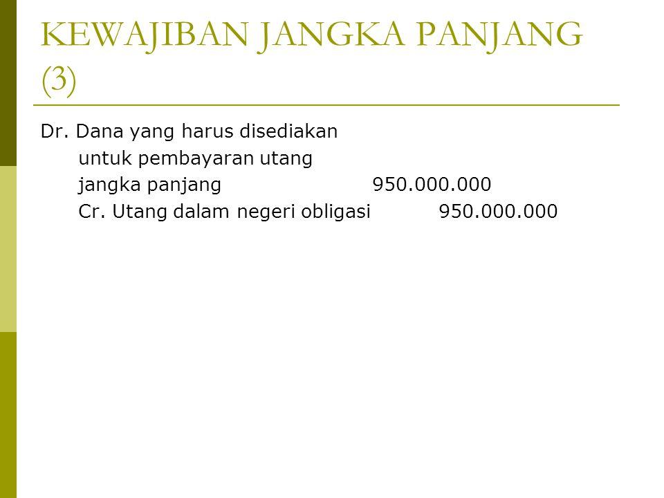 KEWAJIBAN JANGKA PANJANG (3) Dr. Dana yang harus disediakan untuk pembayaran utang jangka panjang 950.000.000 Cr. Utang dalam negeri obligasi950.000.0