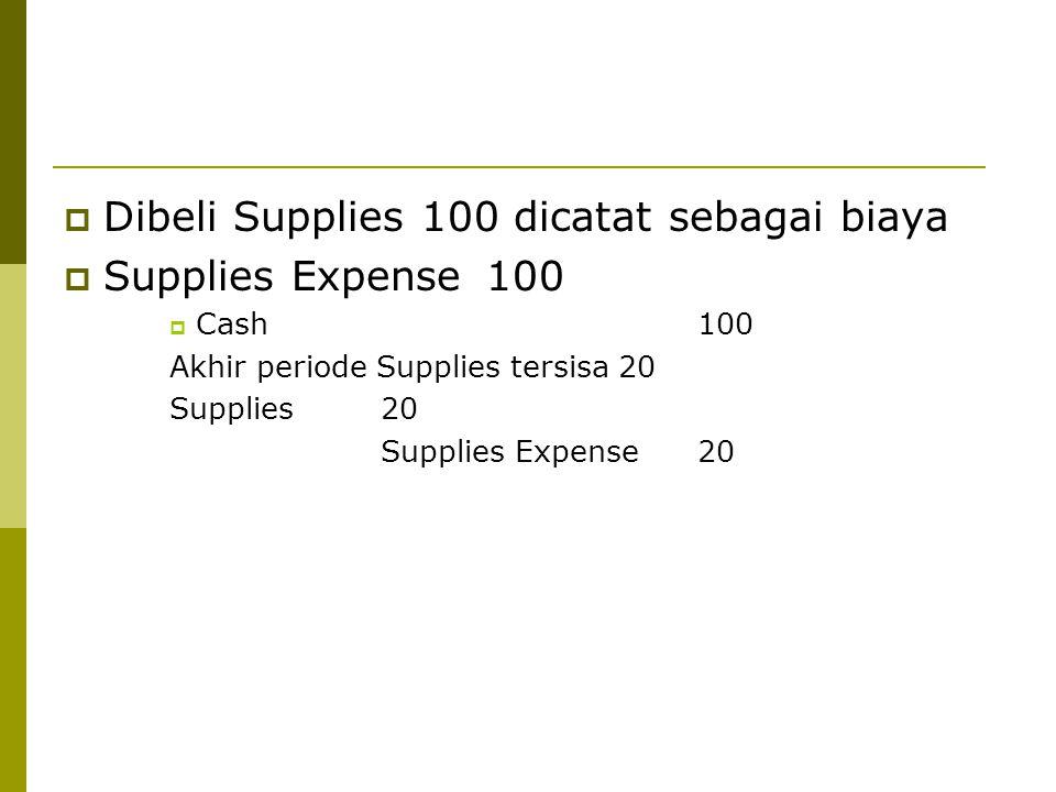  Dibeli Supplies 100 dicatat sebagai biaya  Supplies Expense100  Cash100 Akhir periode Supplies tersisa 20 Supplies20 Supplies Expense20