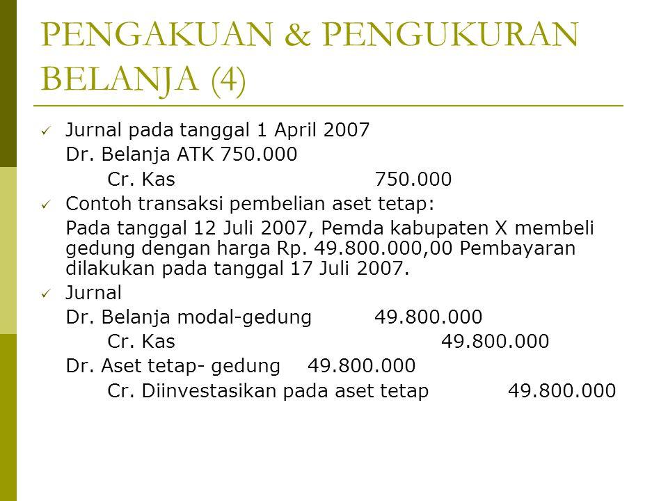 Jurnal Investasi (3) Jurnal Pinjaman (investasi Jangka Panjang Non Permanen) Dr.