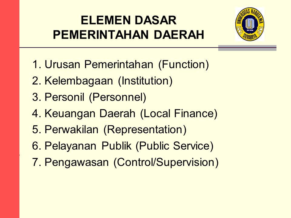 ELEMEN DASAR PEMERINTAHAN DAERAH 1. Urusan Pemerintahan (Function) 2.
