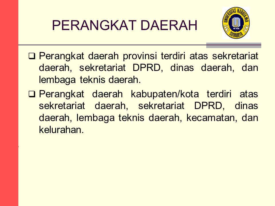 PERANGKAT DAERAH  Perangkat daerah provinsi terdiri atas sekretariat daerah, sekretariat DPRD, dinas daerah, dan lembaga teknis daerah.