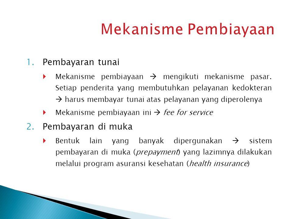 1.Pembayaran tunai  Mekanisme pembiayaan  mengikuti mekanisme pasar. Setiap penderita yang membutuhkan pelayanan kedokteran  harus membayar tunai a