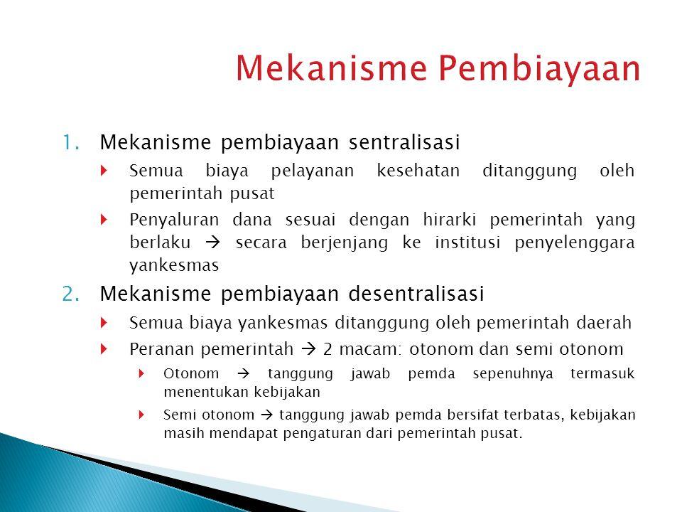 1.Mekanisme pembiayaan sentralisasi  Semua biaya pelayanan kesehatan ditanggung oleh pemerintah pusat  Penyaluran dana sesuai dengan hirarki pemerin