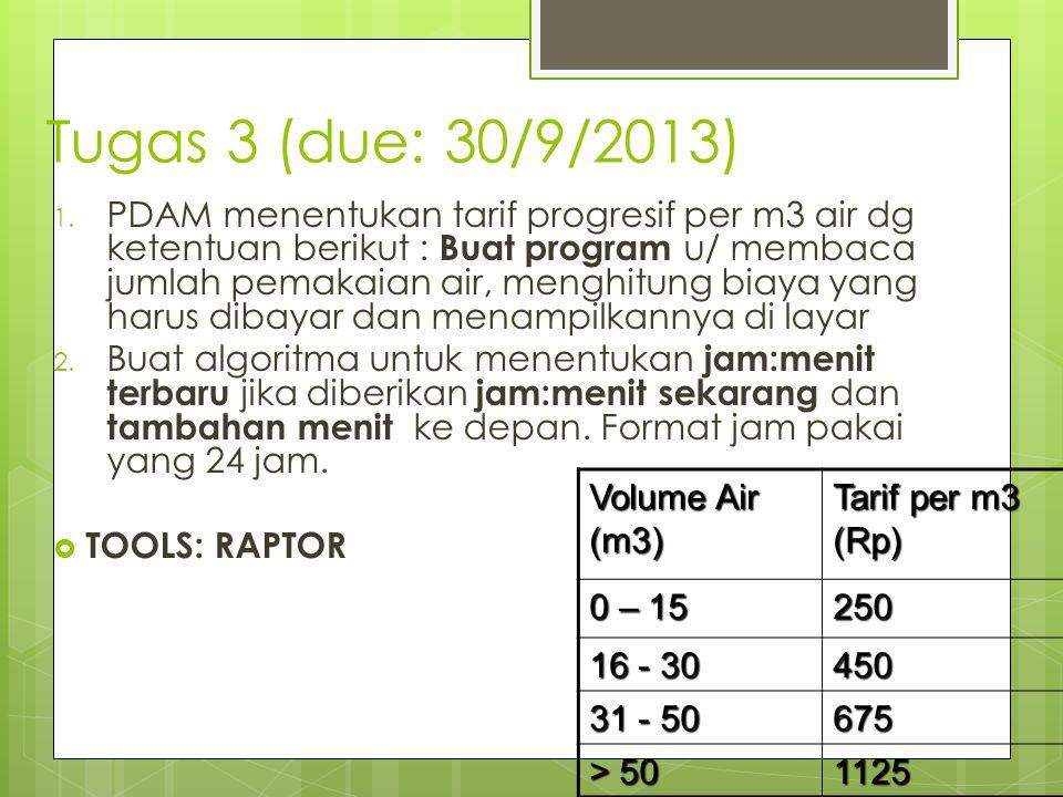 Tugas 3 (due: 30/9/2013) 1.