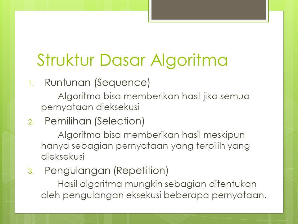 Struktur Dasar Algoritma 1.