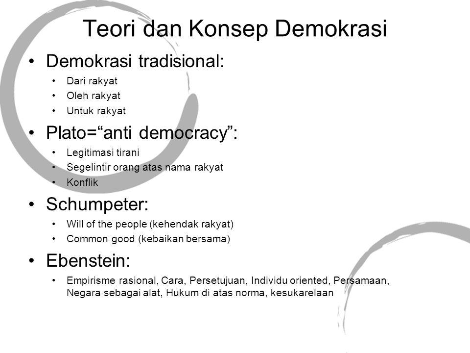 Teori dan Konsep Demokrasi lanj.2 R.