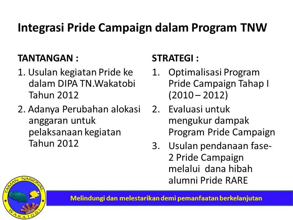 Integrasi Pride Campaign dalam Program TNW TANTANGAN : 1.