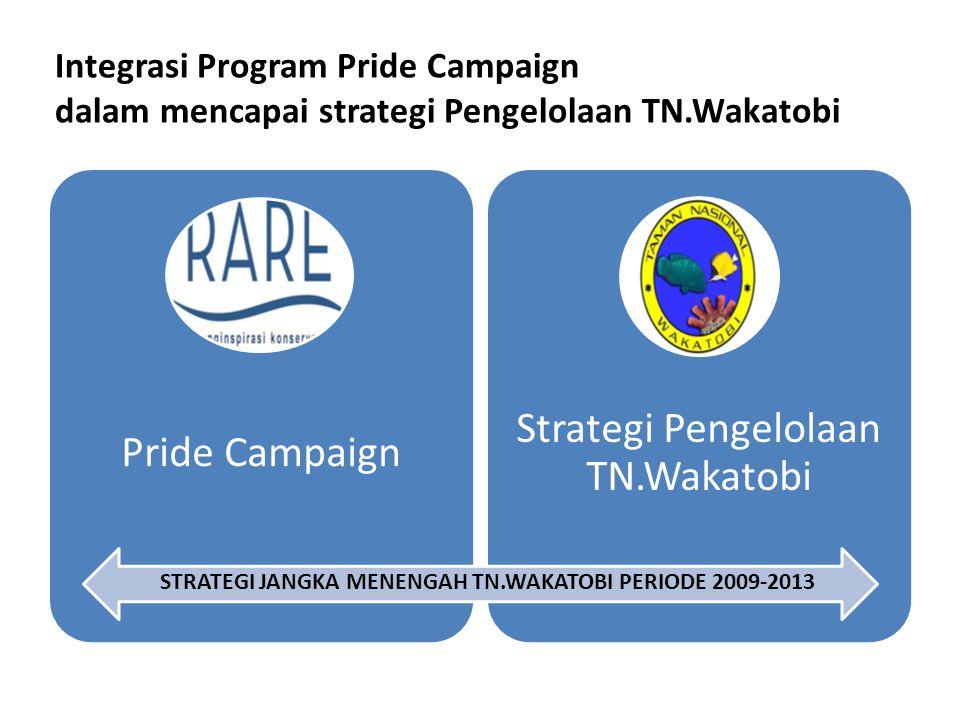 Pride Campaign Strategi Pengelolaan TN.Wakatobi STRATEGI JANGKA MENENGAH TN.WAKATOBI PERIODE 2009-2013 Integrasi Program Pride Campaign dalam mencapai strategi Pengelolaan TN.Wakatobi