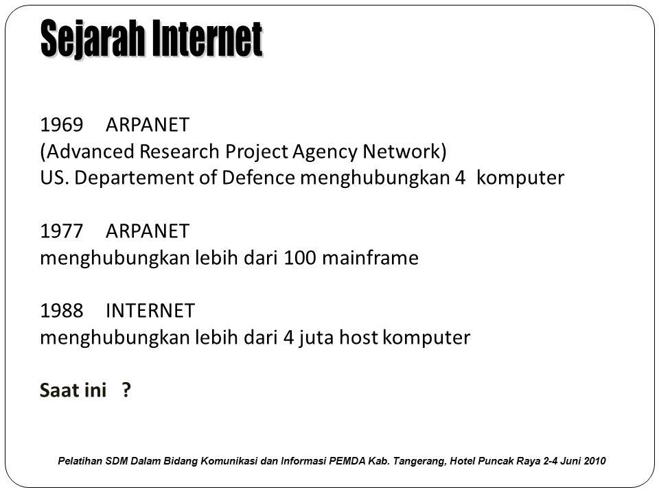 1969ARPANET (Advanced Research Project Agency Network) US. Departement of Defence menghubungkan 4 komputer 1977ARPANET menghubungkan lebih dari 100 ma