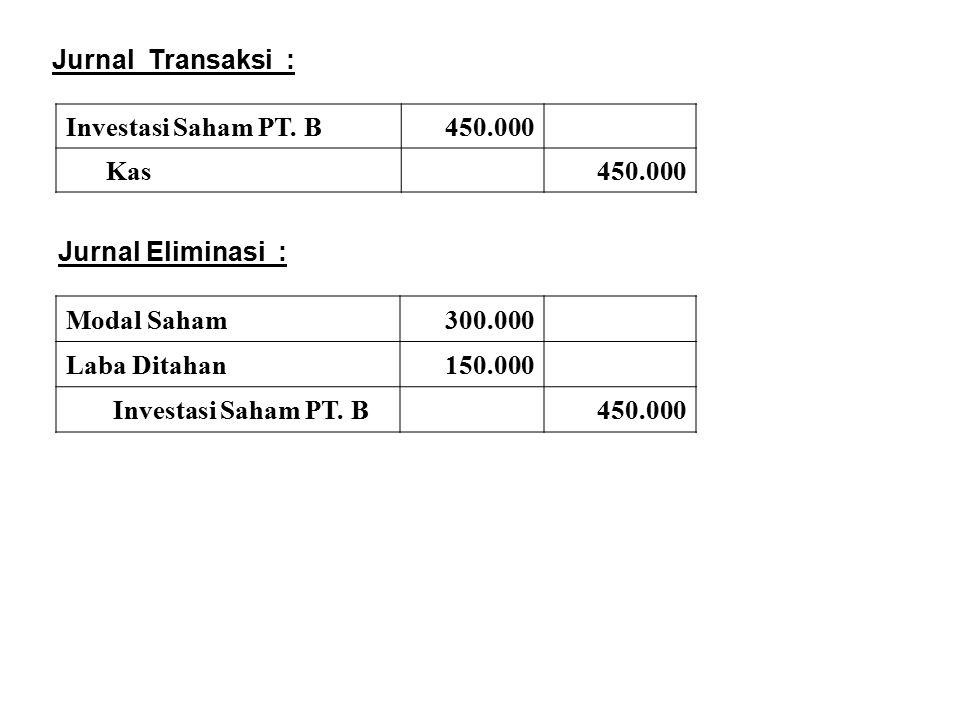 Jurnal Transaksi : Investasi Saham PT. B450.000 Kas450.000 Jurnal Eliminasi : Modal Saham300.000 Laba Ditahan150.000 Investasi Saham PT. B450.000
