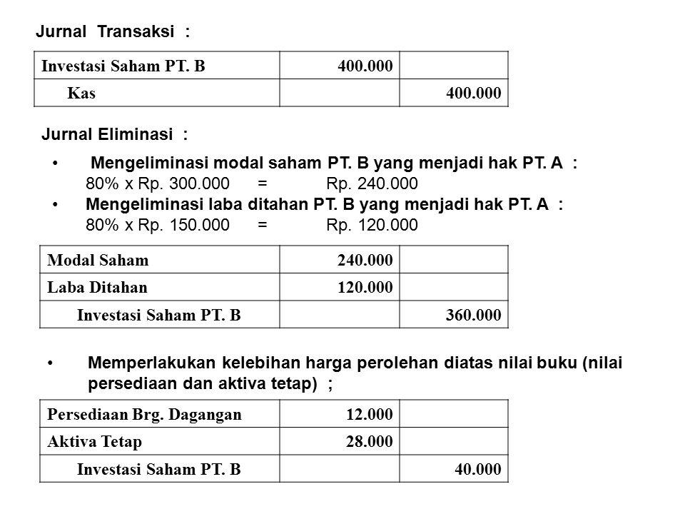 Jurnal Transaksi : Investasi Saham PT. B400.000 Kas400.000 Jurnal Eliminasi : Mengeliminasi modal saham PT. B yang menjadi hak PT. A : 80% x Rp. 300.0