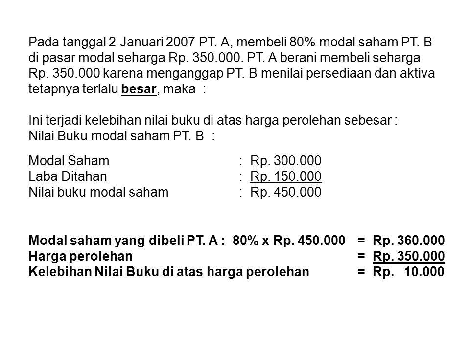 Ini terjadi kelebihan nilai buku di atas harga perolehan sebesar : Nilai Buku modal saham PT. B : Modal Saham: Rp. 300.000 Laba Ditahan: Rp. 150.000 N