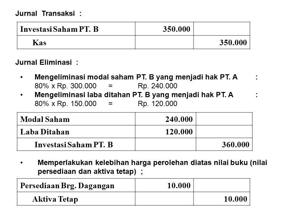 Jurnal Eliminasi : Mengeliminasi modal saham PT. B yang menjadi hak PT. A: 80% x Rp. 300.000=Rp. 240.000 Mengeliminasi laba ditahan PT. B yang menjadi