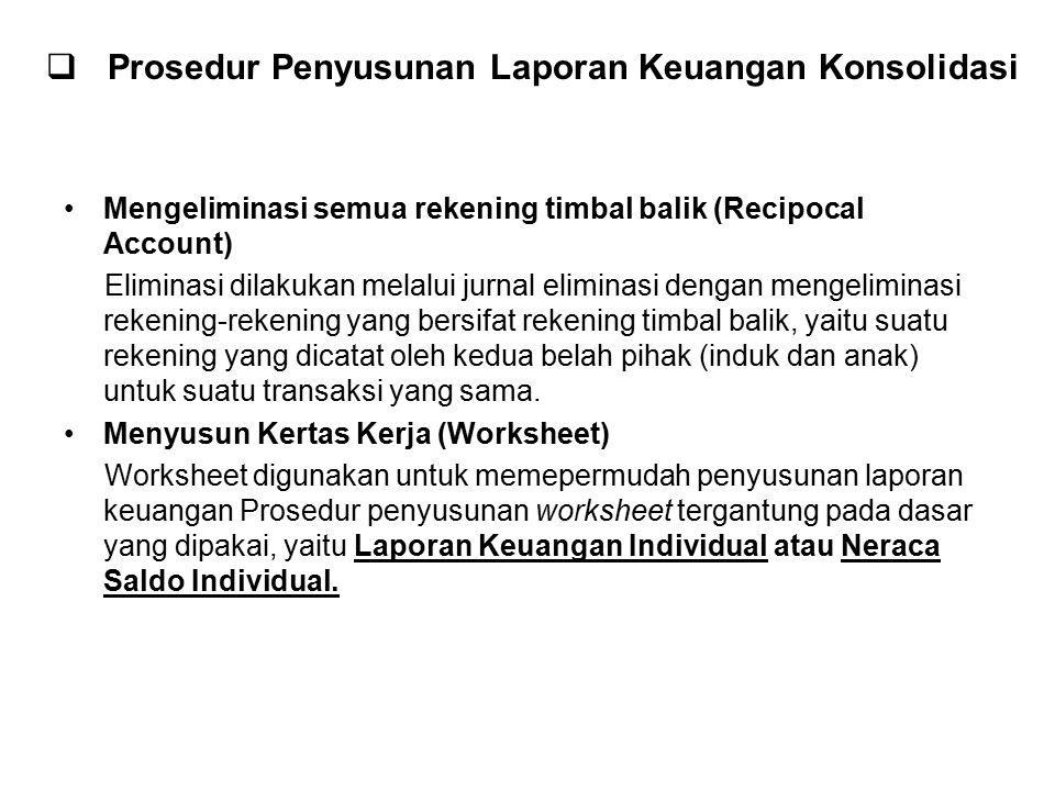  Prosedur Penyusunan Laporan Keuangan Konsolidasi Mengeliminasi semua rekening timbal balik (Recipocal Account) Eliminasi dilakukan melalui jurnal el